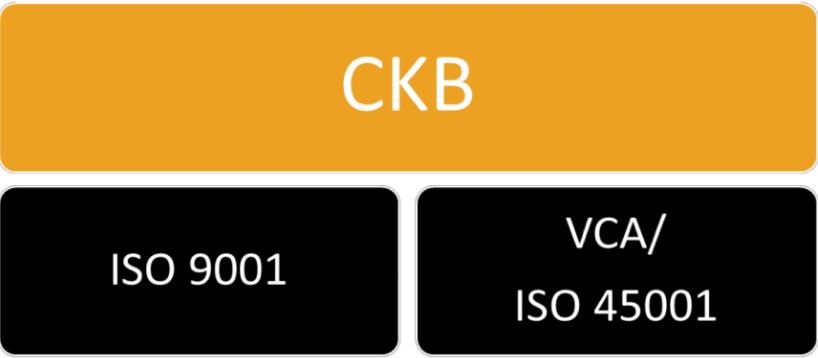 De Regeling is een uiteenzetting van aanvullende eisen ten opzichte van de voor de organisatie noodzakelijke ISO 9001 en Gezond- en Veilig Werken eisen, VCA of ISO 45001, waaraan een bedrijf in de ondergrondse infrastructuur dient te voldoen voordat het een CKB-certificaat kan verkrijgen.